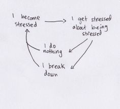 Breaking down when it becomes to much.