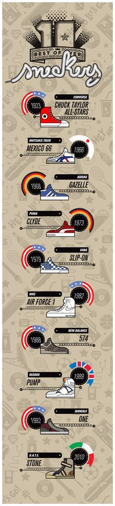 Sneakers Infographic Design #sneakers #shoes