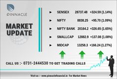 Opening Bell : Equity benchmarks extended rally in morning trade with the Sensex rising over a percent, driven by banks, FMCG and auto stocks and following positive lead from the Wall Street. The 30-share BSE Sensex was up 297.09 points or 1.05 percent at 28709.98 and the 50-share NSE Nifty gained 85.50 points or 0.98 percent at 8828.05. The broader markets also traded in line with benchmarks on strong breadth. About 1474 shares advanced against 393 declining shares on the Bombay Stock…