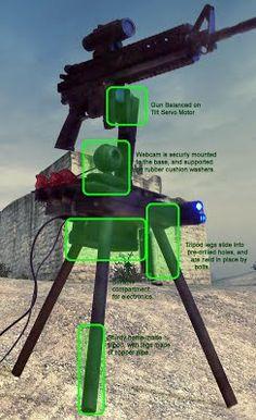 Base - Project Sentry Gun