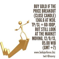 BUY IF the price BREAKOUT (close candle) at This is daily so TP/SL = but still look at the market moving. Please protect your equity with good MM, WIB (GMT - www. Trading Quotes, Gold Price, Money Management, Investing, Finance, Candle, Marketing, Stuff To Buy, Finance Books