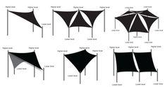 Shade Sail construction options