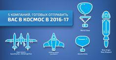 Полететь в космос туристом в 2016? Легко, смотрите в нашей инфографике, какое предложение вам больше подходит!