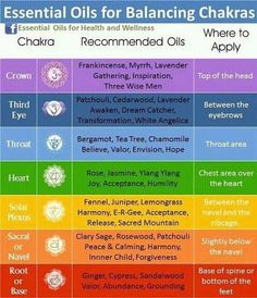 EOs for balancing chakras