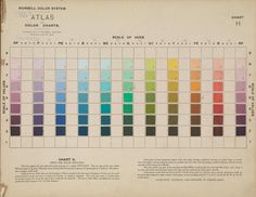 (3) Atlas of the Munsell color system by A.H. Munsell, 1915