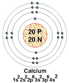 lessons to learn on pinterest atoms exotic places and bohr diagram for calcium atom #3