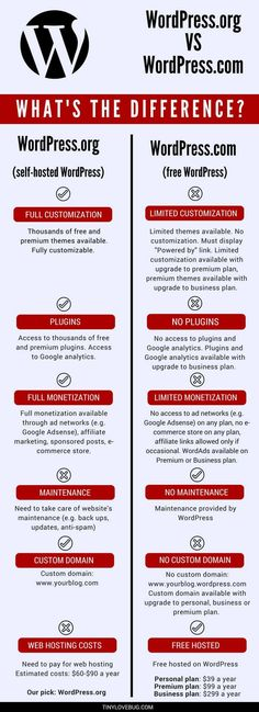 When you're starting out, it can certainly be tricky to understand the difference between different blogging platforms. But it's so important to understand the key differences to be able to pick the right platform and start your blog the right way. Here is a handy infographic comparing WordPress.org (self-hosted) and WordPress.com (free hosted). #infographic #wordpress WordPress.org VS WordPress.com Everyone is welcome to use this infographic on their website with a back link to…