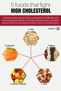 Use these 5 foods to fight high cholesterol