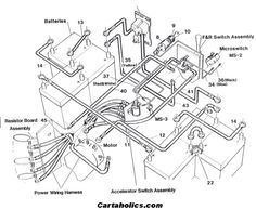 ezgo golf cart wiring diagram wiring diagram for ez go 36volt rh pinterest com 1985 EZ Go Gas Golf Cart Wiring Diagram 1993 ezgo electric golf cart wiring diagram