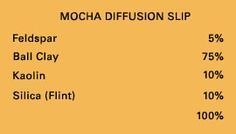 Though it might sound like a fancy coffee drink, mocha diffusion is a little-known technique of ceramic surface decoration developed and used in the southwest of England. Through a reaction between acid and alkali, intricate veined patterns reminiscent of trees or ferns are created in this process. A while back, we posted an excerpt... Read More »