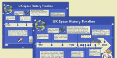 Tim Peake UK Space History Timeline - Clear and simple timeline resource showing the key moments in UK space history.