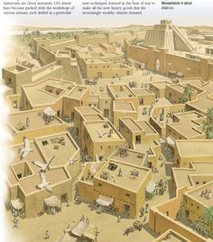 "The Streets of Ur, the world's first city, in Ancient Mesopotamia, the ""land between the rivers"". The first city was only one of many firsts during the era of Ancient Mesopotamia Ancient Near East, Ancient Art, Ancient Egypt, Ancient History, Ancient Greek Architecture, Ancient Buildings, Historical Architecture, Ancient Mesopotamia, Ancient Civilizations"