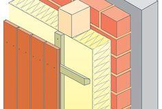 Výsledek obrázku pro vertical cladding detail