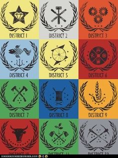 Hunger Games. 12 Districts.
