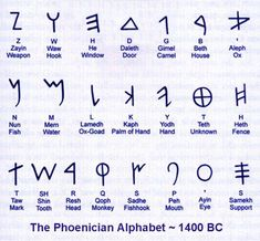 Phoenician alphabet - and so it was with this new alphabet which the Phoenicians made popular. It consisted of 22 consonants . but no vowels. From this, the Greeks modified it to produce their alphabet. Alphabet A, Alphabet Symbols, Aramaic Alphabet, Graffiti Alphabet, Ancient Alphabets, Ancient Scripts, Ancient Symbols, Ancient Egypt, Biblical Hebrew