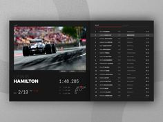 F1 Smart TV App by Jack Butcher