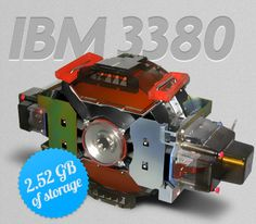 The first hard drive to have more than 1 gb in capacity was the IBM 3380 in 1980 (it could store 2.52 gb). It was the size of a refrigerator, weighed 550 pounds (250 kg), and the price when it was introduced ranged from $81,000 to $142,400.