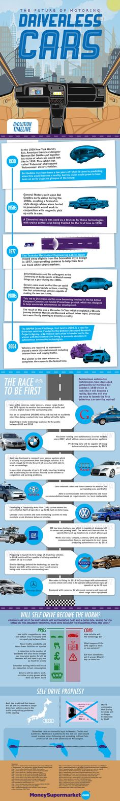 How Electric Cars Work Image Courtesy Of Sinotec Green