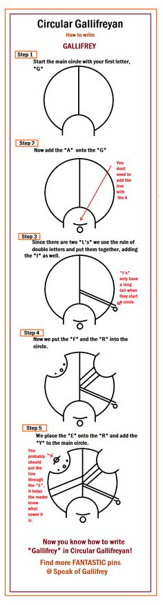"How to write ""Gallifrey"" in Circular Gallifreyan. Doctor Who. @Speak of Gallifrey."
