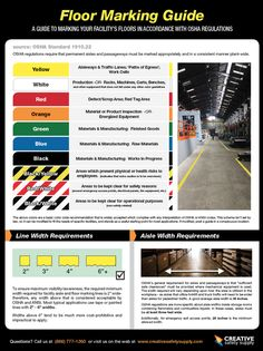 Health And Safety Poster, Safety Posters, Safety Signs And Symbols, Industrial Safety, Industrial Engineering, Visual Management, Conveyor System, Warehouse Management, Lean Manufacturing