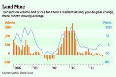 FFM: Stability of China