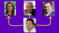 ¿Quién le dará más a Alfonso Martínez? ¿A cuál de los tres le jurará lealtad en la carrera presidencial? ¿Será que se compromete con uno, con dos o con los tres? ¿Le creerán?
