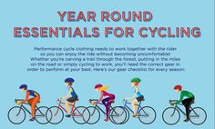 Lost your mojo - Cycling essentials guide from Halfords