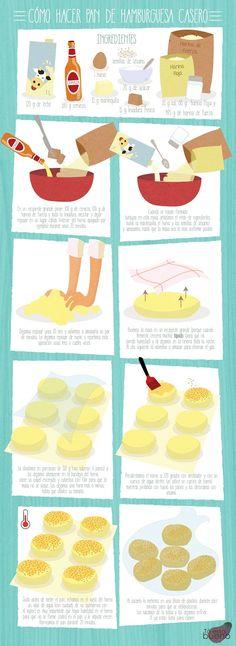 #Receta ilustrada - Cómo hacer pan de hamburguesa casero…