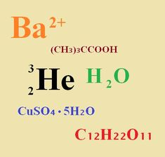 Chemistry subscripts and superscripts.