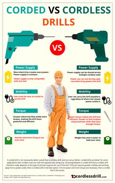 Cordless vs Corded Drills Infographic    Comparing Corded Drills and Cordless Drills Although the same types of drills exist in both the corded and cordless categories, there are a few differences between the two when it comes to the main features of these power drills. The table below compares these features for both categories of drills, highlighting the pros and cons as they relate to each feature. #Infographic #cordeddrills #cordlessdrill