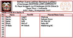 Info terbaru di Bintang Lima Community  Latihan Bersama (Latber) Rutin Edisi : Rabu, 29 Nopember 2017