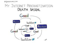 my life outlined, lol #Procrastination #adhd #add