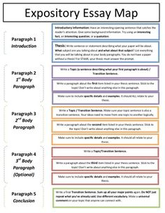 Expository Essay Map Introductory information: Have an interesting opening sentence that catches the Paragraph 1 Introduc. Get a custom high-quality essay here! Best Essay Writing Service, Essay Writing Skills, Essay Writer, Academic Writing, Essay Writing Examples, Essay Writing Structure, Narrative Essay, Writing Process, Opinion Essay Examples