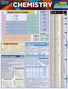 Chemistry Quizzer Laminated Study Guide - BarCharts Publishing Inc makers of QuickStudy Chemistry Revision, Chemistry Study Guide, Chemistry Classroom, Chemistry Notes, Chemistry Lessons, Teaching Chemistry, Science Notes, Science Chemistry, Physical Science
