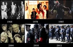 Zombies through the years