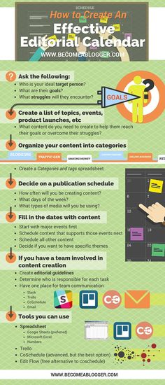 For more details on the how-to's of crafting an effective editorial calendar, ch. - For more details on the how-to's of crafting an effective editorial calendar, check out this awes - What Is Content Marketing, Social Media Content, Social Media Marketing, Digital Marketing, Promotion Strategy, Entrepreneur, Marketing Calendar, Website, Editorial