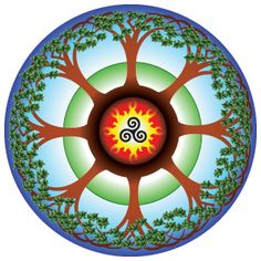 Mandala the belonging symbol