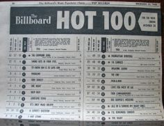 Billboard Magazine Music Charts for July 1, 1957   April ...
