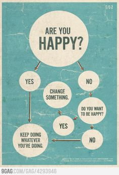 best diagram of life