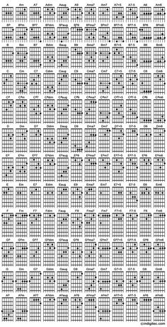 Learn to Play Guitar Notes - Play Guitar Tips Guitar Chords And Scales, Guitar Chords Beginner, Music Chords, Guitar Chord Chart, Ukulele Chords, Guitar Scales Charts, Guitar Notes Chart, Guitar Chords For Songs, Piano Scales