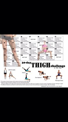 Want To Make Your Thighs Smaller?