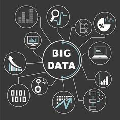 Analyze and visualize big data at a minimal cost. Ndz is a leading Data Analytics Company in India, providing Big Data Management Solutions and helping organizations to grow through innovative data-driven solutions. Big Data, Data Data, Open Data, Marketing Digital, Marketing Data, Use Case, Business Intelligence, Data Analytics, Google Analytics