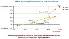 Best links of the web: 12-11-13, nr 654 - Best Economic Links of the Web