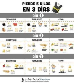 Diet to lose weight in 3 days and how to lose 5 to 10 kilos with a healthy diet - dieta - Healthy Menu, Healthy Tips, Health Diet, Health Fitness, Dieta Fitness, Lose Weight, Weight Loss, Easy Detox, Diet Menu