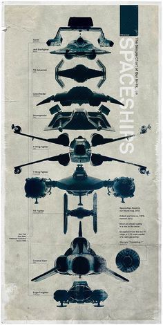 Spaceship Comparison Poster  by Avanaut