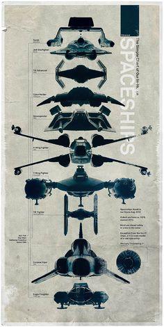 Spaceship Comparison Poster by Avanaut