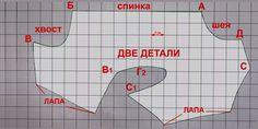 одежда для шпица защита воротника: 14 тыс изображений найдено в Яндекс.Картинках