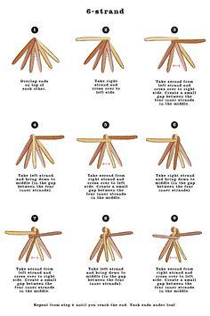 MintysTable Challah Diagrams - Lauren Monaco