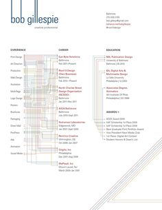My Current Resume by Bob Gillespie, via Behance