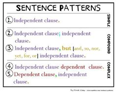 simple, compound, complex sentences coordinating and subordinating conjunctions